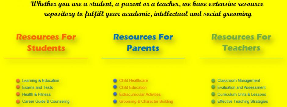 Resources-Zahanat